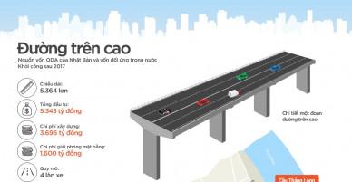 Chuyện thật như đùa: 1km đường vành đai ngốn mất 1.500 tỷ đồng ở Hà Nội!