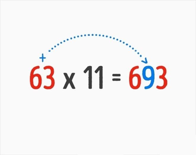 9 mẹo tính toán nhanh mà bạn chưa từng được dạy ở trường học