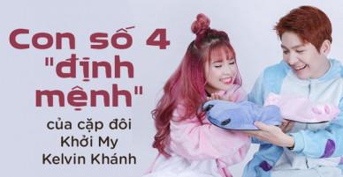 Bạn đã biết con số định mệnh gắn với cặp đôi Khởi My – Kelvin Khánh chưa?