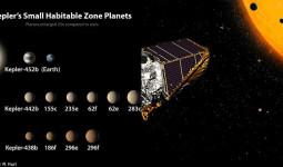 """NASA sắp công bố """"phát hiện lớn"""" về người ngoài hành tinh"""
