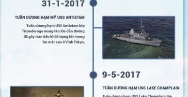 2017: Năm hạn của Hải quân Mỹ