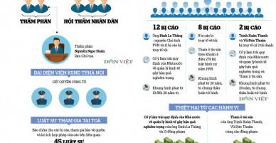 Infographic: Toàn cảnh phiên tòa xử ông Đinh La Thăng và đồng phạm