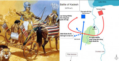 Trận đấu xe ngựa lớn nhất lịch sử cổ đại giữa Ai Cập và người Hittite