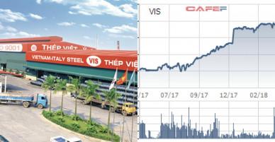 Sau khi nới room, Kyoei Steel muốn nâng sở hữu tại Thép Việt Ý (VIS) lên 65%