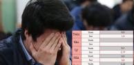 Từ 9 điểm Toán thành 1 điểm liệt, thí sinh từng đứng top ở Hà Giang đã trượt tốt nghiệp sau khi có kết quả thẩm định