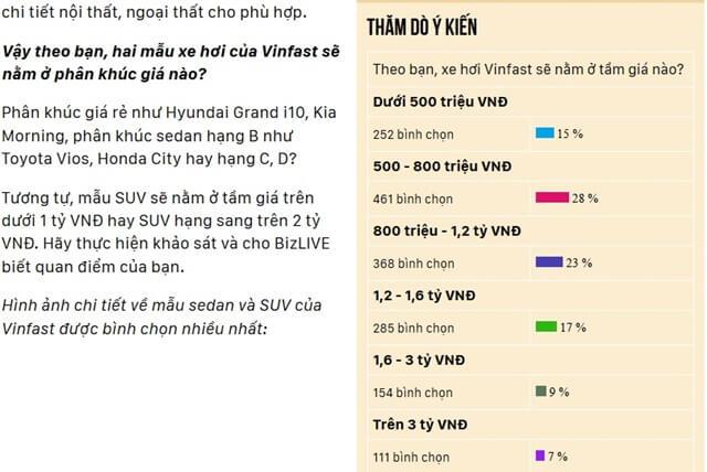vinfast, xe hơi, giá xe, Việt Nam, Beckham,tin8