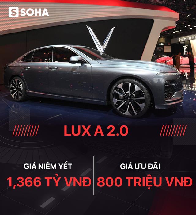 VinFast, Vingroup, tin8, hãng xe, Klara, chính sách, 3 không, giá xe, người tiêu dùng, Việt Nam