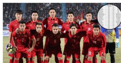 [Chính thức]: Danh sách 30 anh tài sẽ cùng đội tuyển Việt Nam tranh tài tại AFF Cup 2018